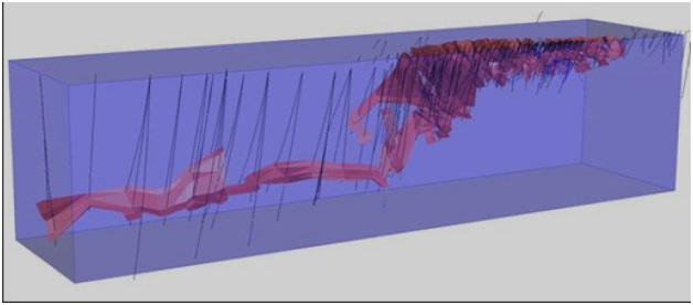 Ferguson Lake -West Zone Three-Dimensional 3D View of Wire Frames, Drill Holes & Block Model Outline (Looking NE)
