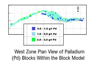 West Zone Plan View Of Palladium (Pd) Blocks Within The Block Model